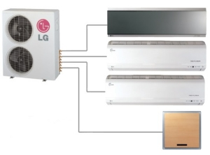 montaż klimatyzacji wrocław - multisplit
